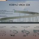 Informace k rozhledně Stezka nad vinohrady u Kobylí, stojí zde od roku 2018 a její výška je pro mě ideální :-)