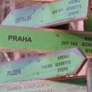 Zajímavý rozcestník - do Prahy je to 257 143 kroků