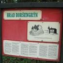Do cesty se připletl hrad Boršengrýn, takhle vypadal, jinak z něj moc nezbylo