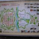 Schéma Terezínu - vlevo Velká pevnost (město - sloužilo jako ghetto), vpravo Malá pevnost (koncentrační tábor)